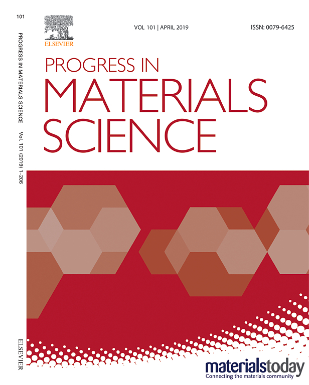"Towards entry ""Our review paper on electrophoretic deposition of chitosan composite coatings published in Progress in Materials Science."""