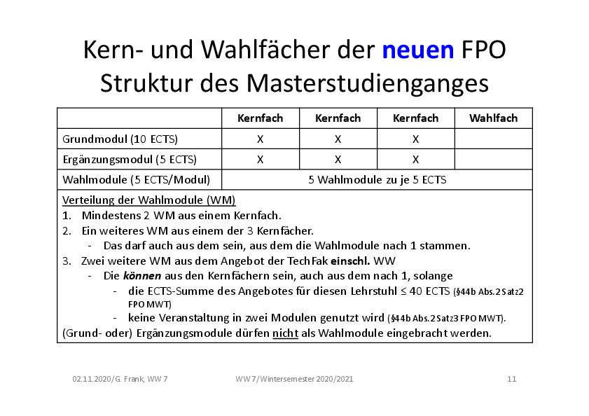 Module BioMat ab WS2020/2021 Teil 1